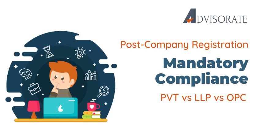 Mandatory Compliance Post Company Registration